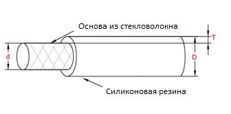 Кембрик FG-40